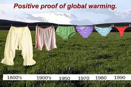 global-warming-swimwear.jpg
